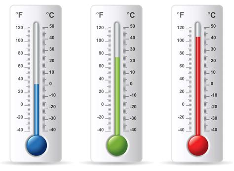 Termometer Celcius fahrenheit to celsius formula charts and conversion