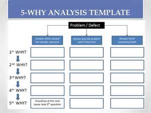 root cause analysis worksheet davezan
