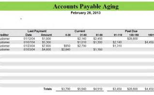 account payable template invoice aging report excel template rabitah net