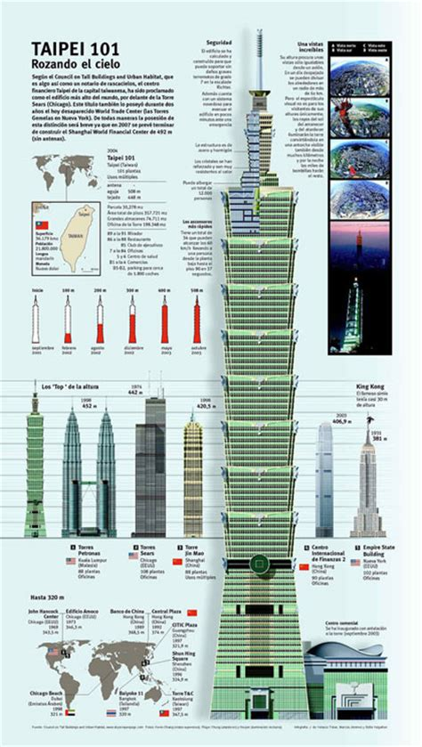 taipei 101 floor plan 50 great exles of infographics blog of francesco mugnai
