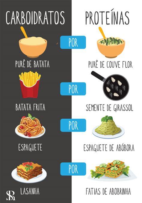 proteinas e carboidratos tudo sobre as dietas de prote 237 nas