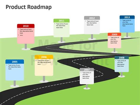 free product roadmap template powerpoint roadmap template free jipsportsbj info