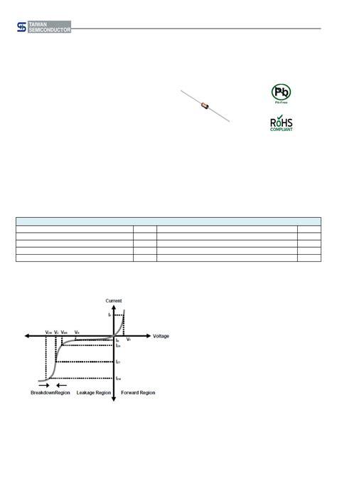 diode number bzx55b3v0 datasheet pdf pinout zener diode