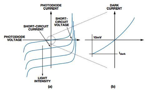 photo diode sensor circuit optimizing precision photodiode sensor circuit design eete analog