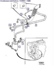 98 volvo s70 glt engine diagram get free image about wiring diagram