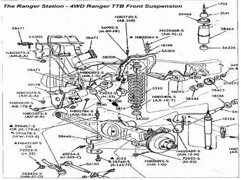 1996 ford ranger front suspension diagram 2001 ford ranger suspension diagram wiring forums