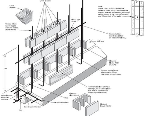 retaining wall reinforcement details wiring diagrams