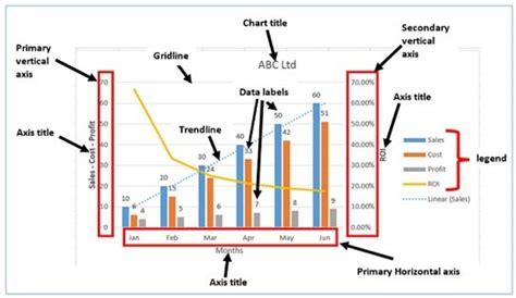 time study template virallyapp printables worksheets