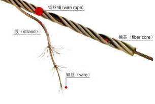 information on steel steel wire rope wire rope steel wire