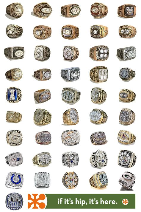 if it s hip it s here archives vidal sassoon dies but if it s hip it s here archives all 46 superbowl rings