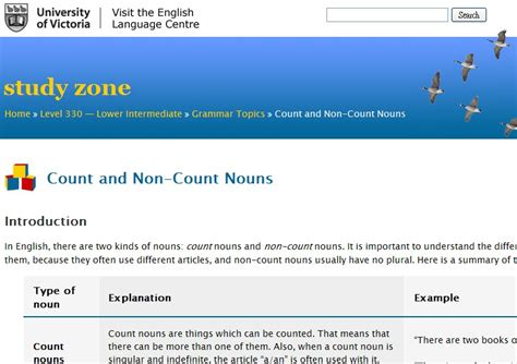 Count And Non Count Nouns English Guide Org