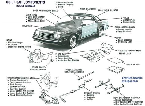 Interior Car Parts Names by All Interior Car Parts Names Brokeasshome