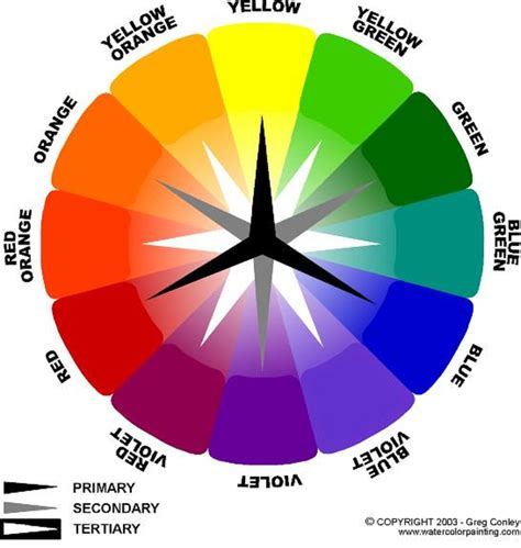 color theory facts and thoughts in color watercolorpainting