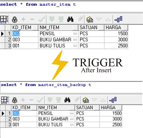 query membuat trigger cara membuat trigger pada oracle corner code