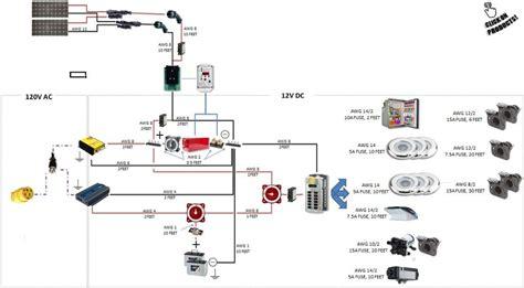 Electrical System Installation Rv Transit Camper Ford