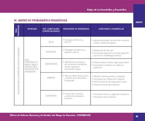 a debate gua metodolgica guia metodol 243 gica l 250 dica y de apertura a la educaci 243 n formal