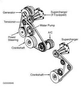 1998 Buick Lesabre Belt Diagram 1998 Buick Lesabre Belt 1998 Buick Lesabre 6 Cyl Two
