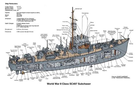 diagram of ship ww2 class sc subchaser cutaway illustration ship