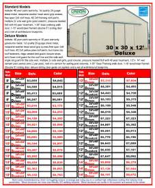 Amazing 84 Lumber House Plans #6: Jan-2014-Barn-Prices-3L2.gif