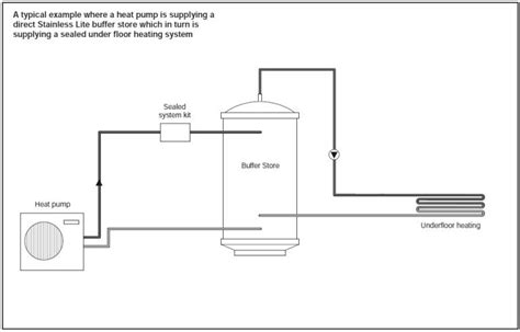gledhill unvented cylinder wiring diagram gallery wiring