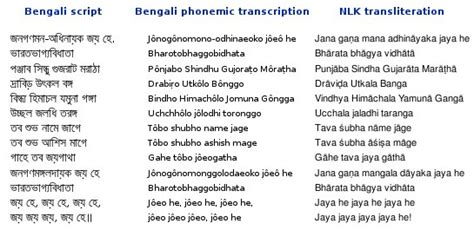 full jana gana mana lyrics in bengali about india the indian national anthem