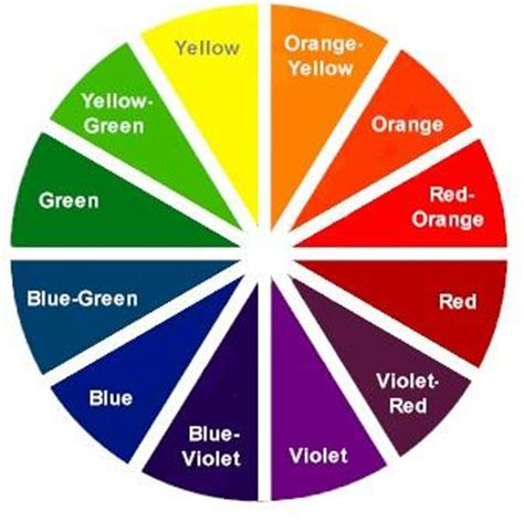 choosing a color in home decorating house plans and more