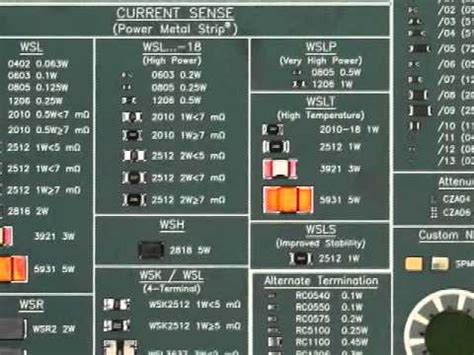 resistor markings smd resistor ch smd wiring diagram and circuit schematic