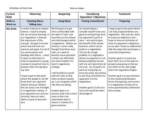 personal sales plan template model personal plan