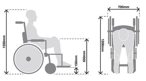 Bedroom Size For Wheelchair User Serving Disabled Customers