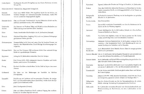 book layout terms type glossaries
