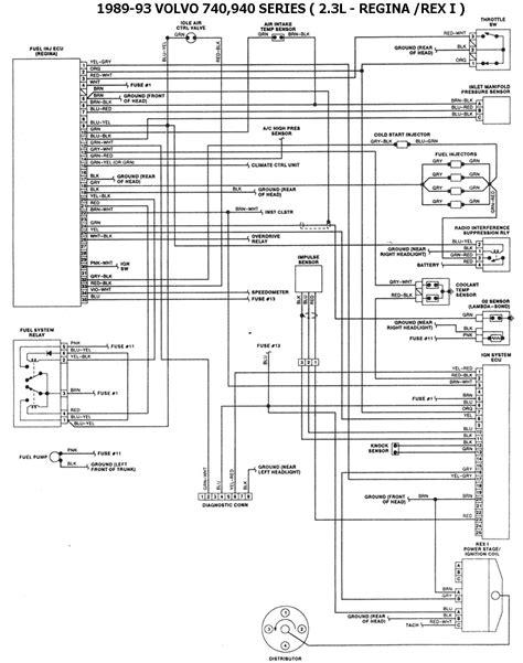 volvo  diagramas esquemas ubicacion de components mecanica automotriz