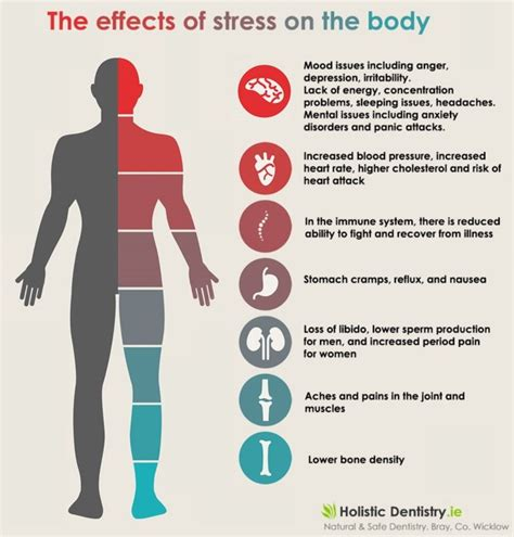Protandim Detox Symptoms by Health Effects Of Chronic Stress May Differ For And