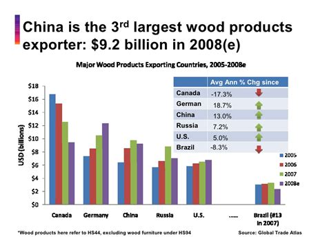 woodworking industry trends woodworking industry trends where to jeff cao china s
