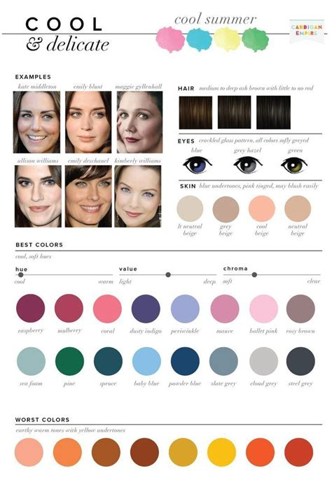 how to pick your best worst colors cardigan empire 114 best images about cardigan empire on pinterest cool