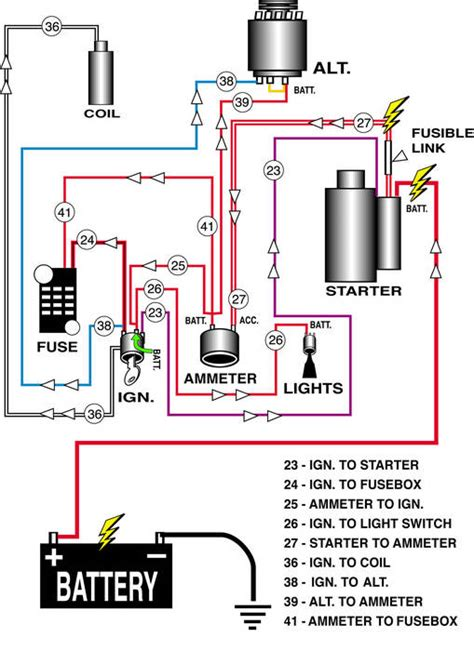 partial schematic of my wiring harness knowledge