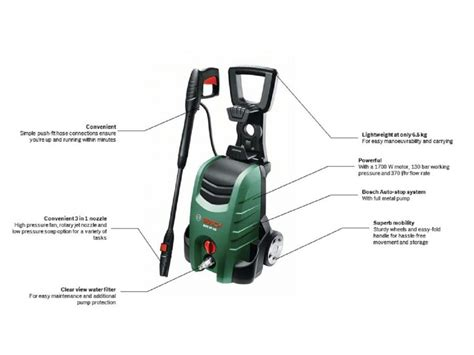 Bosch High Pressure Washer Aquatak Aqt 37 13 Original B30 933 bosch aqt 37 13 high pressure washer review pressure washer reviewer