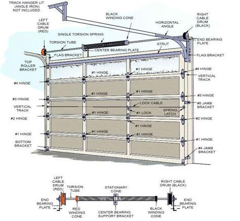 Automatic Garage Door Parts Sectional Garage Door Hardware Automatic Garage Door