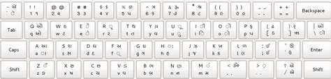 gujarati fonts keyboard layout free download i18n indic gujaratikeyboardlayouts fedora project wiki