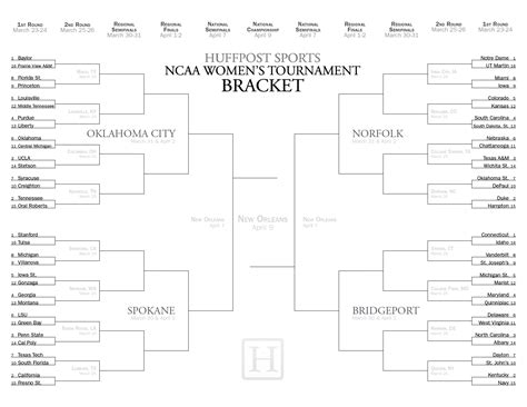 printable ncaa volleyball bracket 2015 2013 ncaa womens division i basketball tournament male