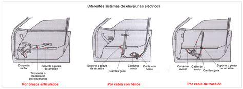 Sopuracing Sistema De Elevalunas Electricos