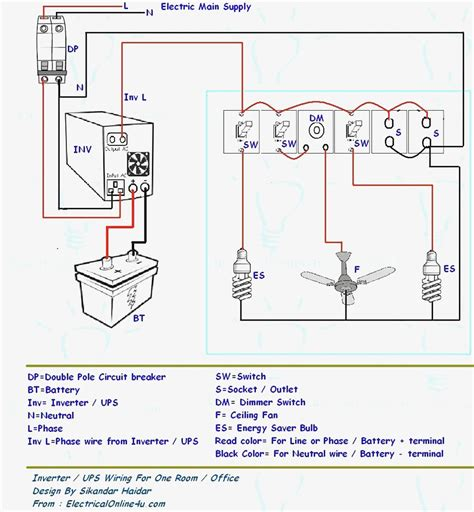 gambar wiring diagram ac choice image wiring diagram