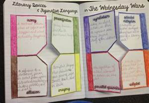 interactive notes template thursday throw taking the next step with interactive