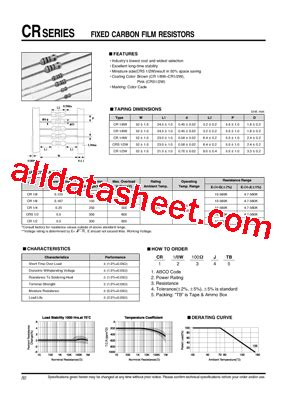 resistor datasheet 1 4w cr1 4w datasheet pdf abco electronics co ltd