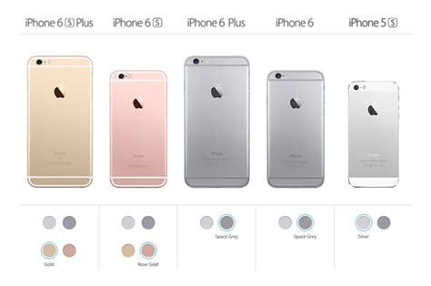 apple iphone 6c details tech specs uk price and release date express co uk