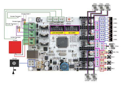 auto layout wikipedia gt2560 geeetech wiki