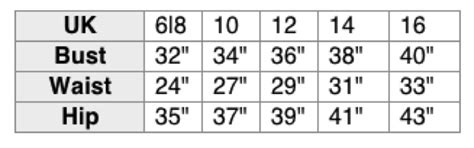 Vanity Sizing by The Problem Of Vanity Sizing What Size Are You Really