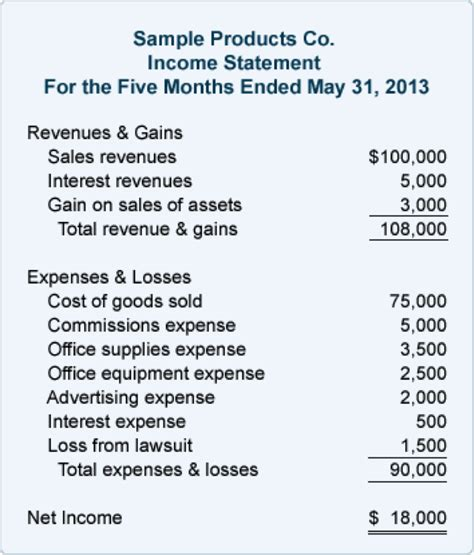 profit and loss statement template for small business our free income statement template