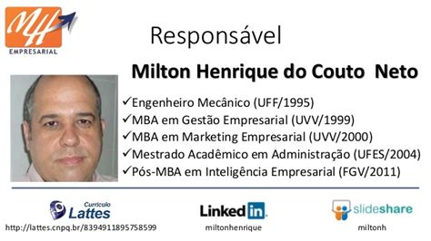 Mba Uff Marketing by Apresenta 231 227 O Da Empresa Mh Empresarial