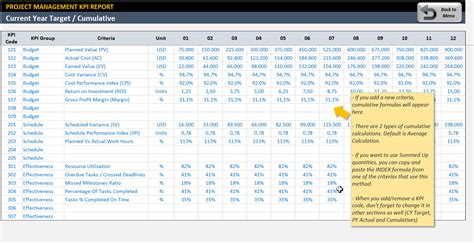 Kpi Excel Format Spreadsheet Template Kpi Template Excel