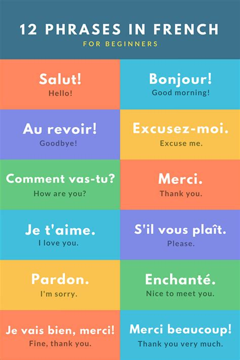 french for beginners language basic french phrases for travel travel phrases french phrases language and